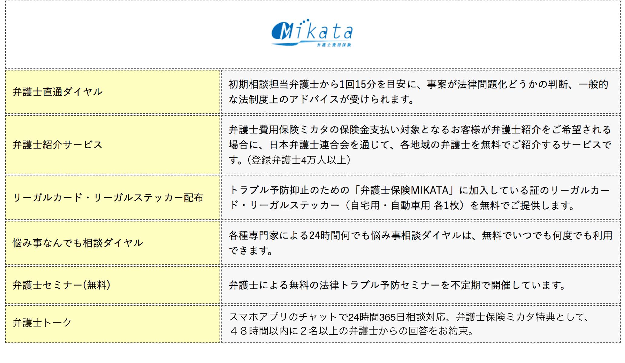 弁護士保険mikataの付帯サービス